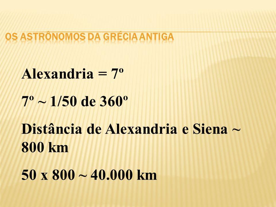 Alexandria = 7º 7º ~ 1/50 de 360º Distância de Alexandria e Siena ~ 800 km 50 x 800 ~ 40.000 km