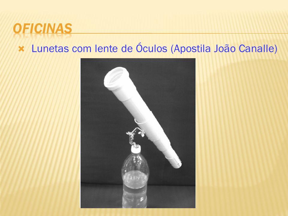 Lunetas com lente de Óculos (Apostila João Canalle)