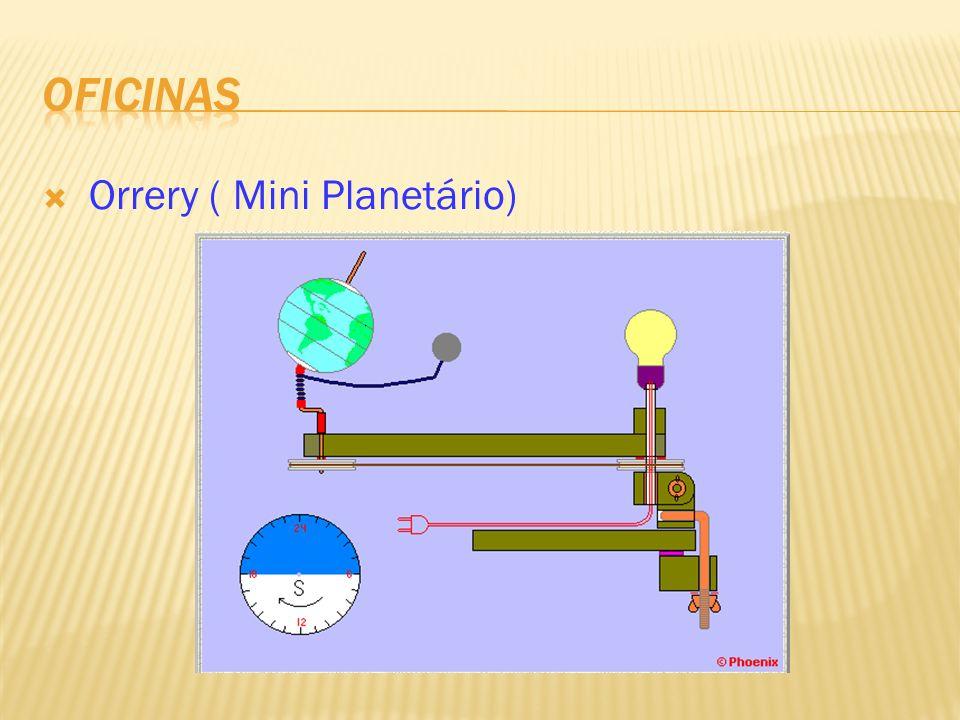Orrery ( Mini Planetário)