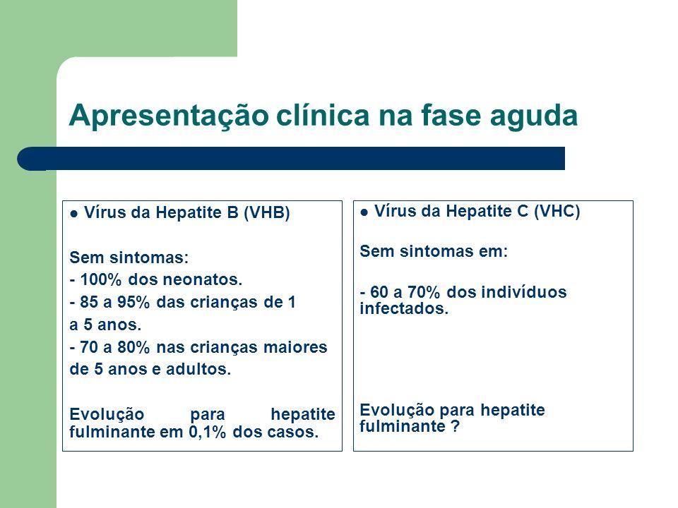 Apresentação clínica na fase aguda Vírus da Hepatite B (VHB) Sem sintomas: - 100% dos neonatos. - 85 a 95% das crianças de 1 a 5 anos. - 70 a 80% nas