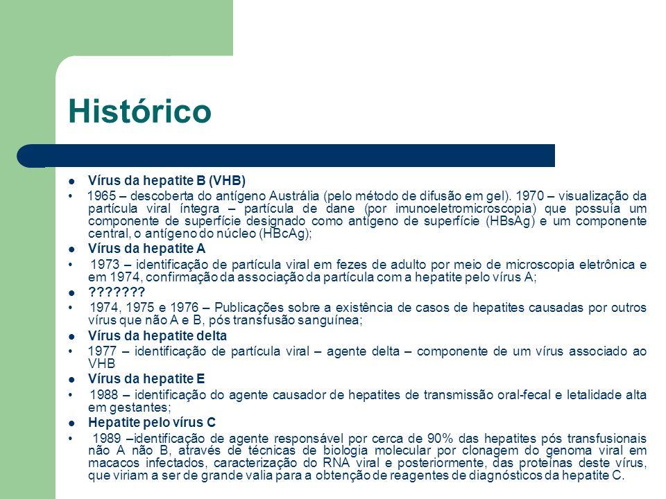 Histórico Vírus da hepatite B (VHB) 1965 – descoberta do antígeno Austrália (pelo método de difusão em gel). 1970 – visualização da partícula viral ín