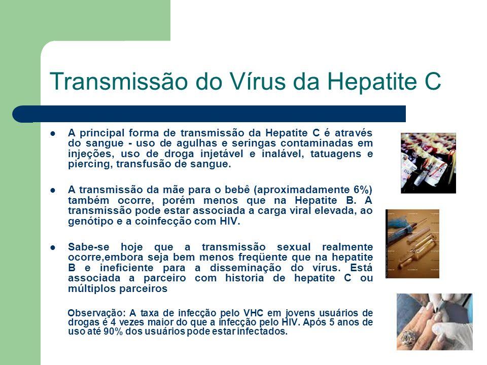 Transmissão do Vírus da Hepatite C A principal forma de transmissão da Hepatite C é através do sangue - uso de agulhas e seringas contaminadas em inje