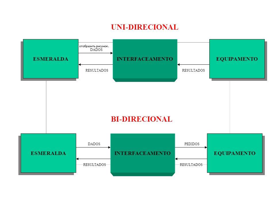 ESMERALDA EQUIPAMENTO INTERFACEAMENTO DADOS RESULTADOS UNI-DIRECIONAL Interfaceamento Uni-Direcional : Possibilita somente o Recebimento de Resultados, o envio do pedido de novo exame para o equipamento não é permitido.