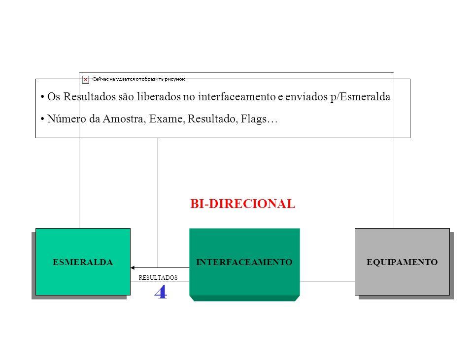 ESMERALDA EQUIPAMENTO INTERFACEAMENTO RESULTADOS BI-DIRECIONAL Os Resultados são liberados no interfaceamento e enviados p/Esmeralda Número da Amostra