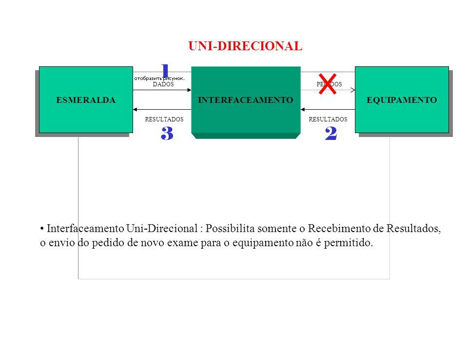 ESMERALDA EQUIPAMENTO INTERFACEAMENTO DADOS RESULTADOS UNI-DIRECIONAL Interfaceamento Uni-Direcional : Possibilita somente o Recebimento de Resultados