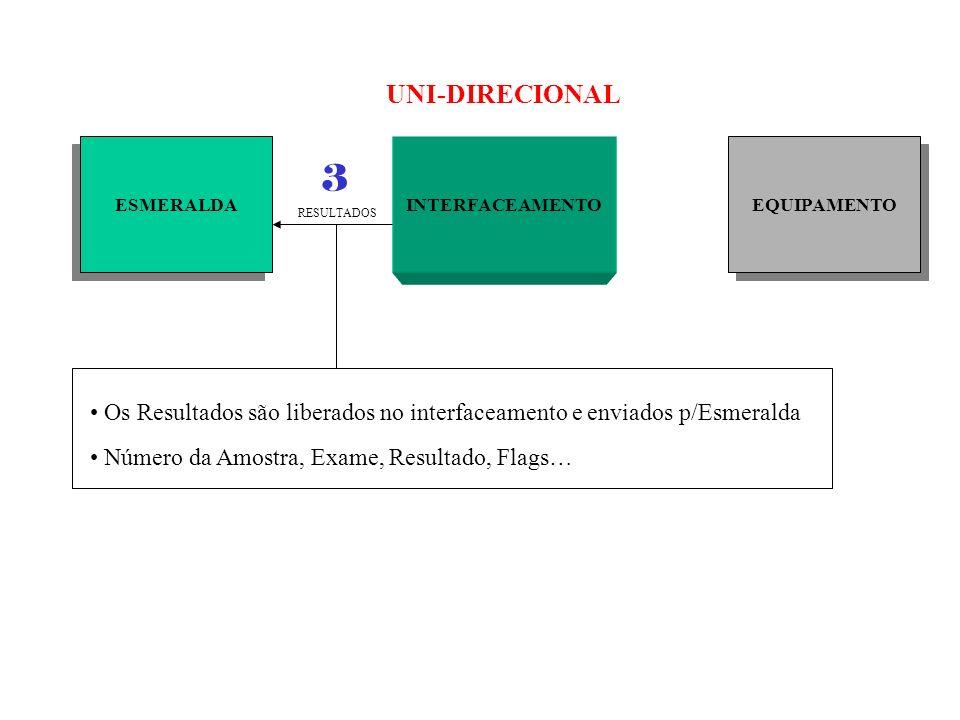 ESMERALDA EQUIPAMENTO INTERFACEAMENTO RESULTADOS UNI-DIRECIONAL Os Resultados são liberados no interfaceamento e enviados p/Esmeralda Número da Amostr