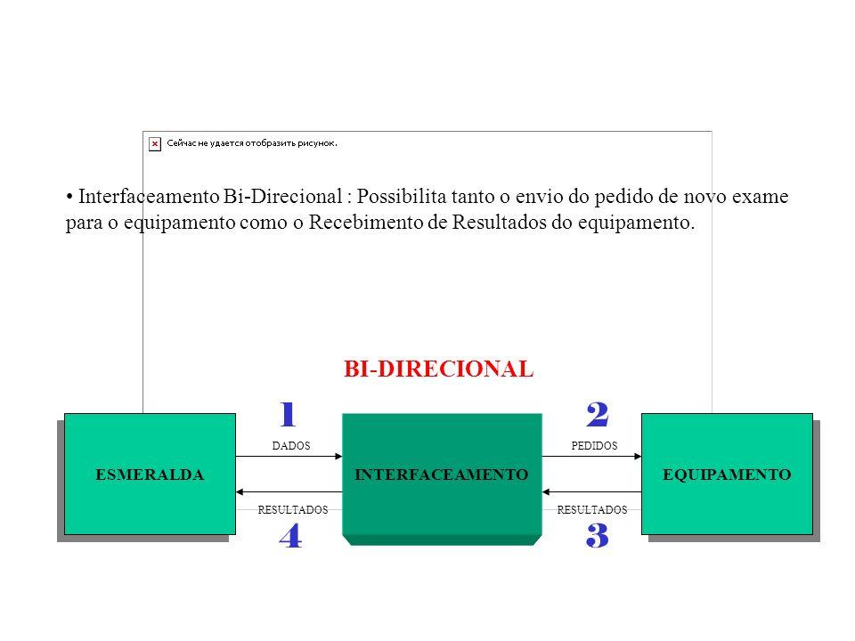 ESMERALDA EQUIPAMENTO INTERFACEAMENTO DADOSPEDIDOS RESULTADOS BI-DIRECIONAL Interfaceamento Bi-Direcional : Possibilita tanto o envio do pedido de nov