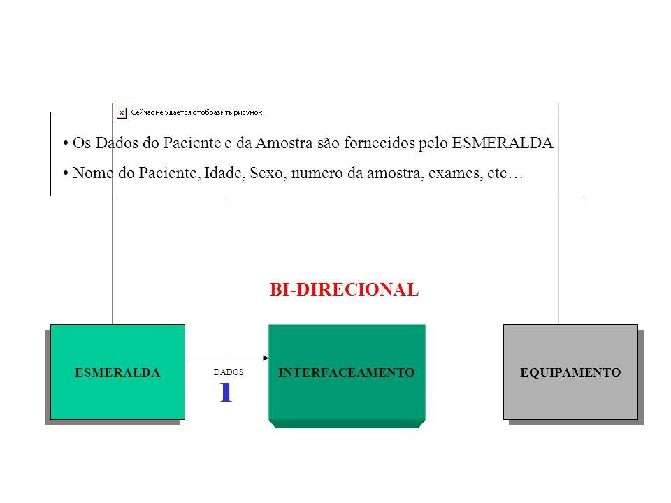 ESMERALDA EQUIPAMENTO INTERFACEAMENTO DADOS BI-DIRECIONAL Os Dados do Paciente e da Amostra são fornecidos pelo ESMERALDA Nome do Paciente, Idade, Sex