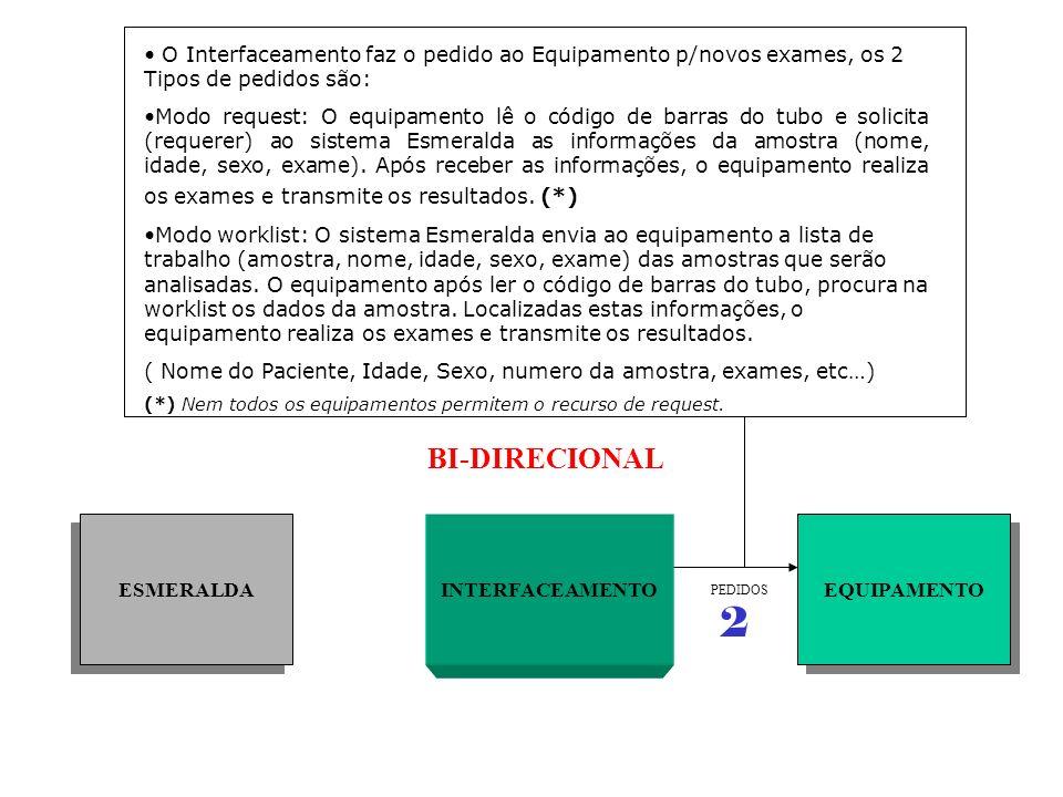 ESMERALDA EQUIPAMENTO INTERFACEAMENTO PEDIDOS BI-DIRECIONAL O Interfaceamento faz o pedido ao Equipamento p/novos exames, os 2 Tipos de pedidos são: M