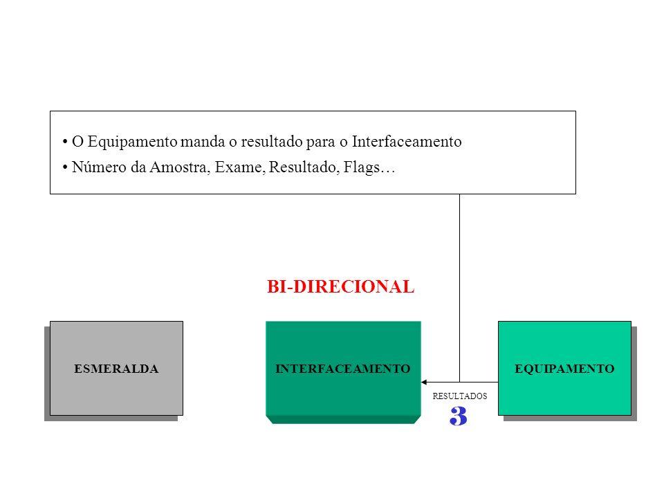 ESMERALDA EQUIPAMENTO INTERFACEAMENTO RESULTADOS BI-DIRECIONAL O Equipamento manda o resultado para o Interfaceamento Número da Amostra, Exame, Result