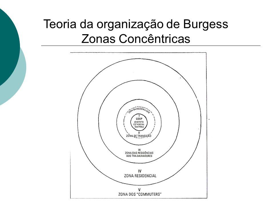Teoria da organização de Burgess Zonas Concêntricas