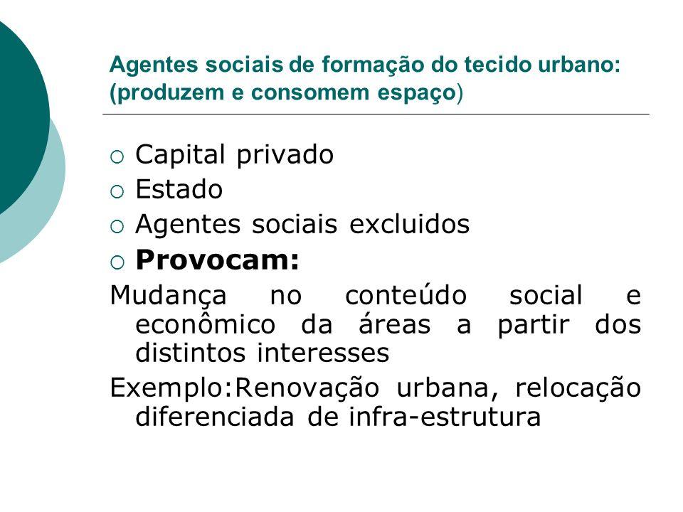 Agentes sociais de formação do tecido urbano: (produzem e consomem espaço) Capital privado Estado Agentes sociais excluidos Provocam: Mudança no conte