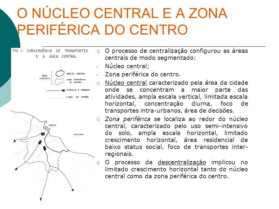 O NÚCLEO CENTRAL E A ZONA PERIFÉRICA DO CENTRO O processo de centralização configurou as áreas centrais de modo segmentado: Núcleo central; Zona perif
