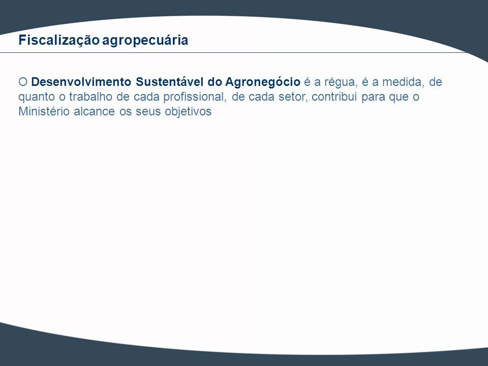 Fiscalização agropecuária O Desenvolvimento Sustentável do Agronegócio é a régua, é a medida, de quanto o trabalho de cada profissional, de cada setor