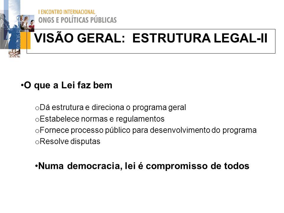 VISÃO GERAL: ESTRUTURA LEGAL-II O que a Lei faz bem o Dá estrutura e direciona o programa geral o Estabelece normas e regulamentos o Fornece processo