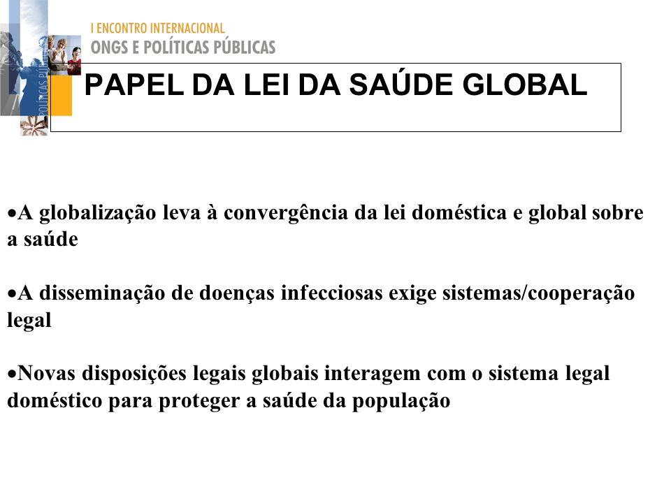 A globalização leva à convergência da lei doméstica e global sobre a saúde A disseminação de doenças infecciosas exige sistemas/cooperação legal Novas