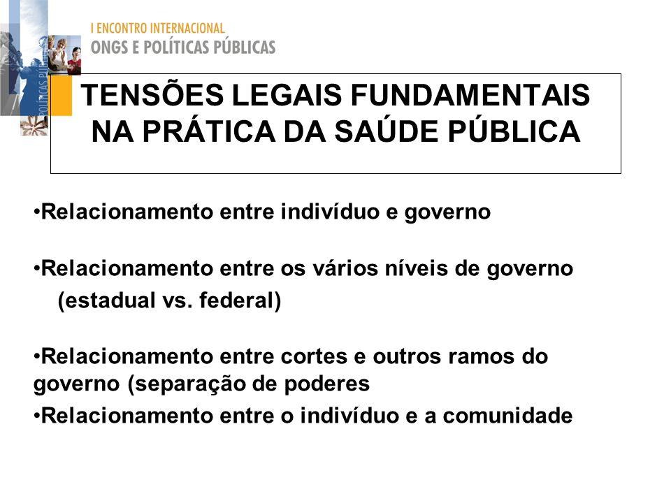 TENSÕES LEGAIS FUNDAMENTAIS NA PRÁTICA DA SAÚDE PÚBLICA Relacionamento entre indivíduo e governo Relacionamento entre os vários níveis de governo (est