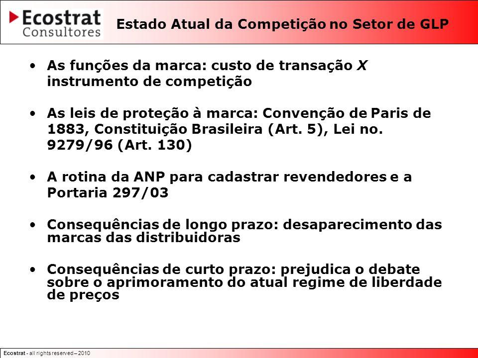 Ecostrat - all rights reserved – 2010 Estado Atual da Competição no Setor de GLP As funções da marca: custo de transação X instrumento de competição A