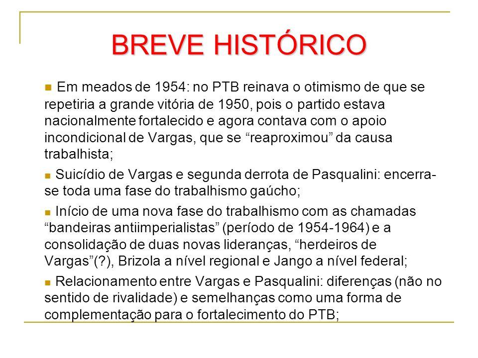 BREVE HISTÓRICO Em meados de 1954: no PTB reinava o otimismo de que se repetiria a grande vitória de 1950, pois o partido estava nacionalmente fortale
