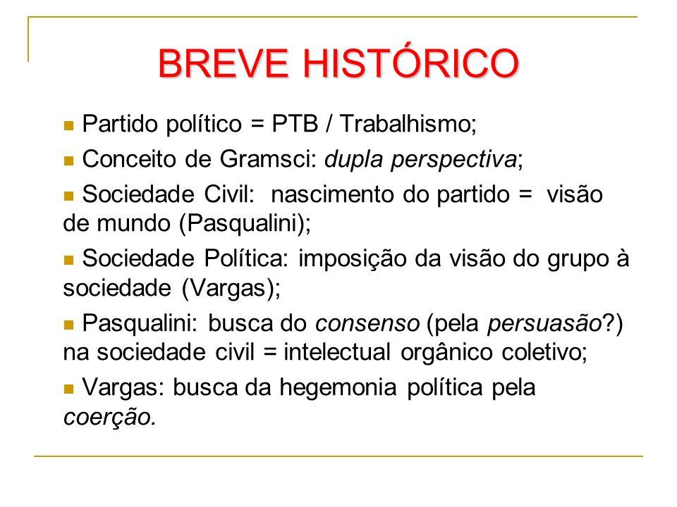 BREVE HISTÓRICO Partido político = PTB / Trabalhismo; Conceito de Gramsci: dupla perspectiva; Sociedade Civil: nascimento do partido = visão de mundo