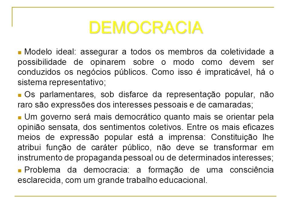 DEMOCRACIA Modelo ideal: assegurar a todos os membros da coletividade a possibilidade de opinarem sobre o modo como devem ser conduzidos os negócios p