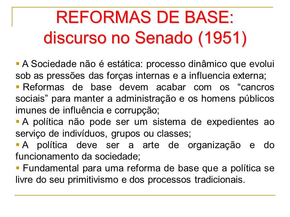 REFORMAS DE BASE: discurso no Senado (1951) A Sociedade não é estática: processo dinâmico que evolui sob as pressões das forças internas e a influenci