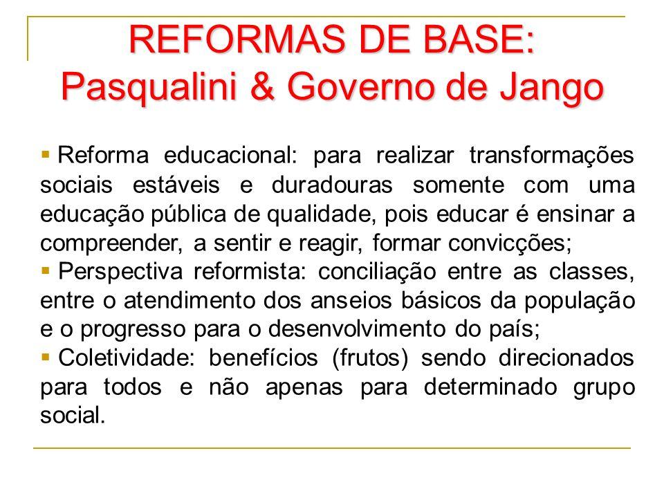 REFORMAS DE BASE: Pasqualini & Governo de Jango Reforma educacional: para realizar transformações sociais estáveis e duradouras somente com uma educaç