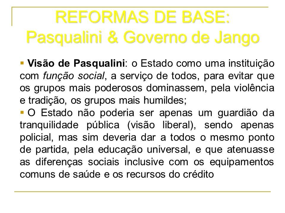 REFORMAS DE BASE: Pasqualini & Governo de Jango Visão de Pasqualini: o Estado como uma instituição com função social, a serviço de todos, para evitar