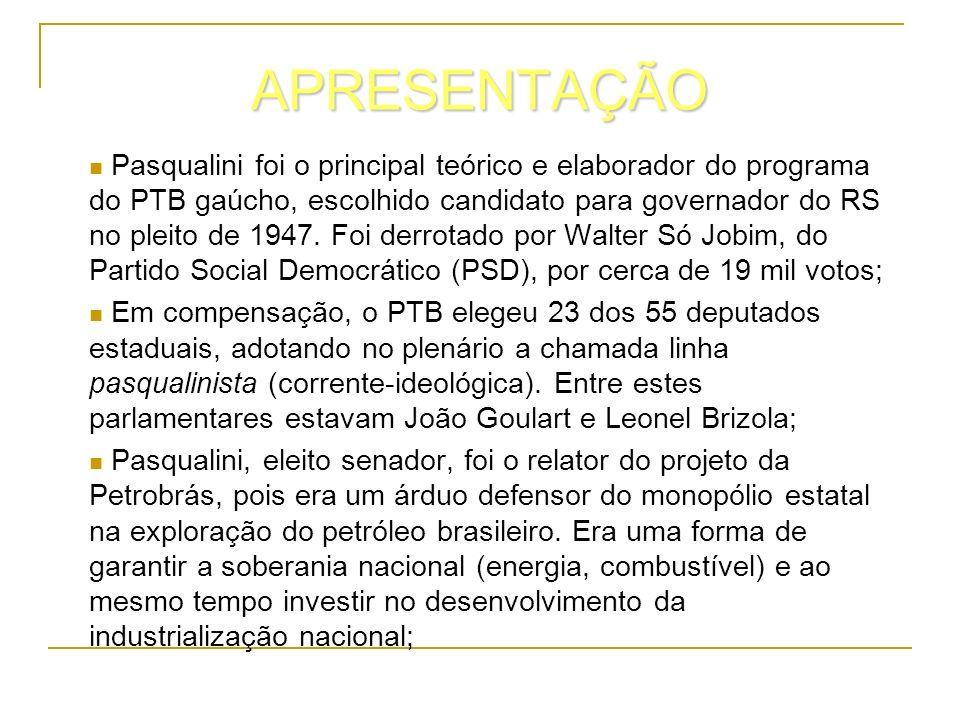APRESENTAÇÃO Pasqualini foi o principal teórico e elaborador do programa do PTB gaúcho, escolhido candidato para governador do RS no pleito de 1947. F