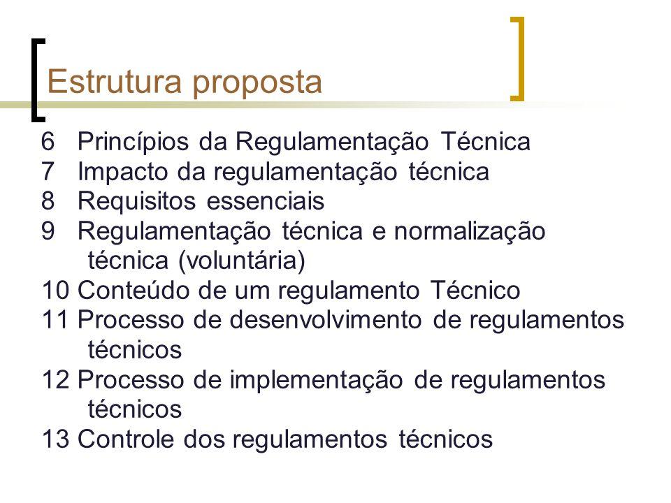 Estrutura proposta 6 Princípios da Regulamentação Técnica 7 Impacto da regulamentação técnica 8 Requisitos essenciais 9 Regulamentação técnica e normalização técnica (voluntária) 10 Conteúdo de um regulamento Técnico 11 Processo de desenvolvimento de regulamentos técnicos 12 Processo de implementação de regulamentos técnicos 13 Controle dos regulamentos técnicos