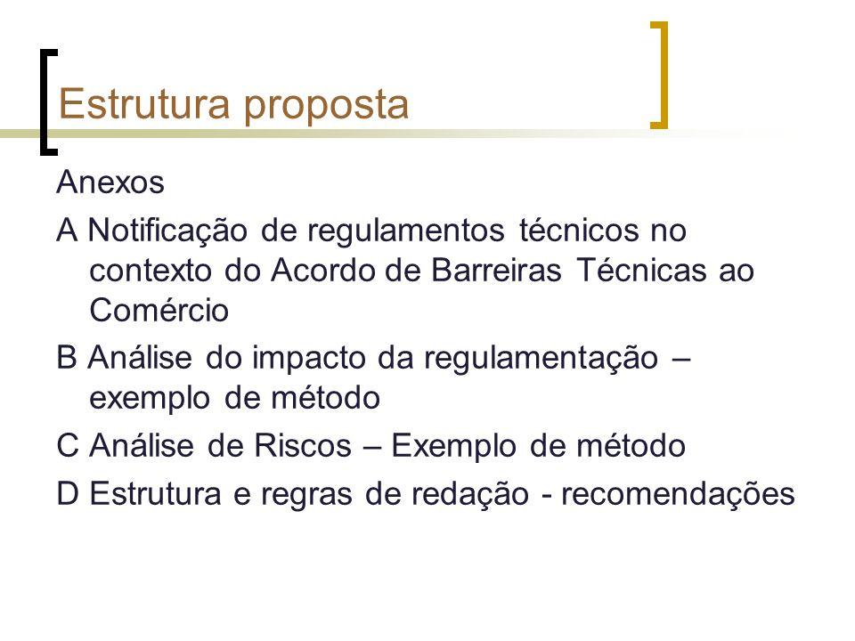 Estrutura proposta Anexos A Notificação de regulamentos técnicos no contexto do Acordo de Barreiras Técnicas ao Comércio B Análise do impacto da regulamentação – exemplo de método C Análise de Riscos – Exemplo de método D Estrutura e regras de redação - recomendações