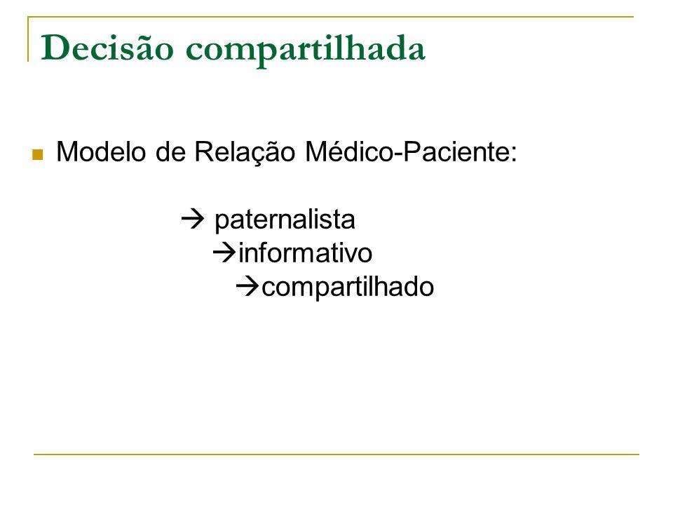 Decisão compartilhada Modelo de Relação Médico-Paciente: paternalista informativo compartilhado
