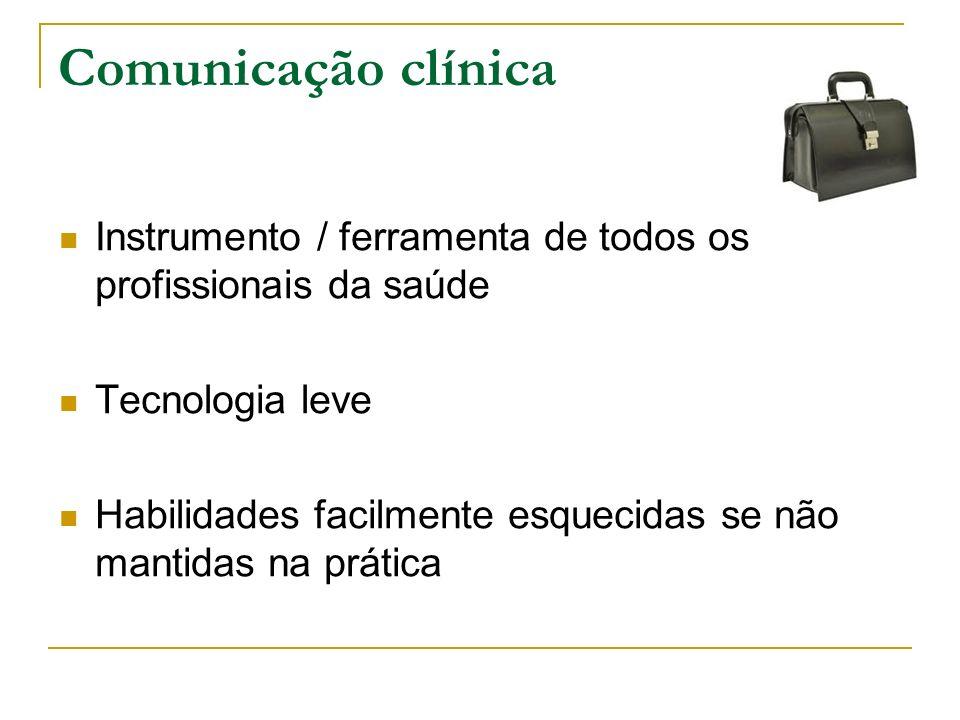 Comunicação clínica Instrumento / ferramenta de todos os profissionais da saúde Tecnologia leve Habilidades facilmente esquecidas se não mantidas na p