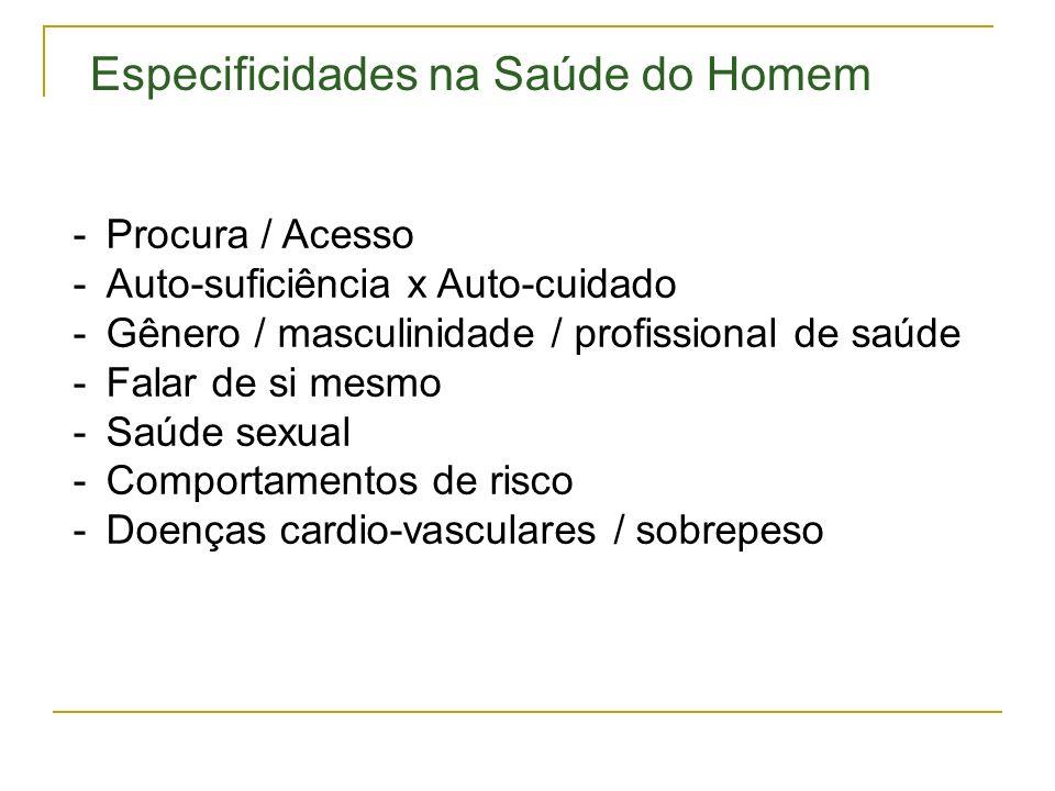 Especificidades na Saúde do Homem -Procura / Acesso -Auto-suficiência x Auto-cuidado -Gênero / masculinidade / profissional de saúde -Falar de si mesm