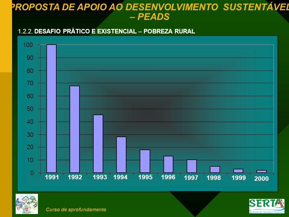 PROPOSTA DE APOIO AO DESENVOLVIMENTO SUSTENTÁVEL – PEADS Curso de aprofundamento 7.