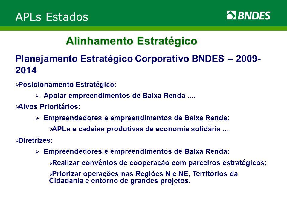 Planejamento Estratégico Corporativo BNDES – 2009- 2014 Posicionamento Estratégico: Apoiar empreendimentos de Baixa Renda.... Alvos Prioritários: Empr