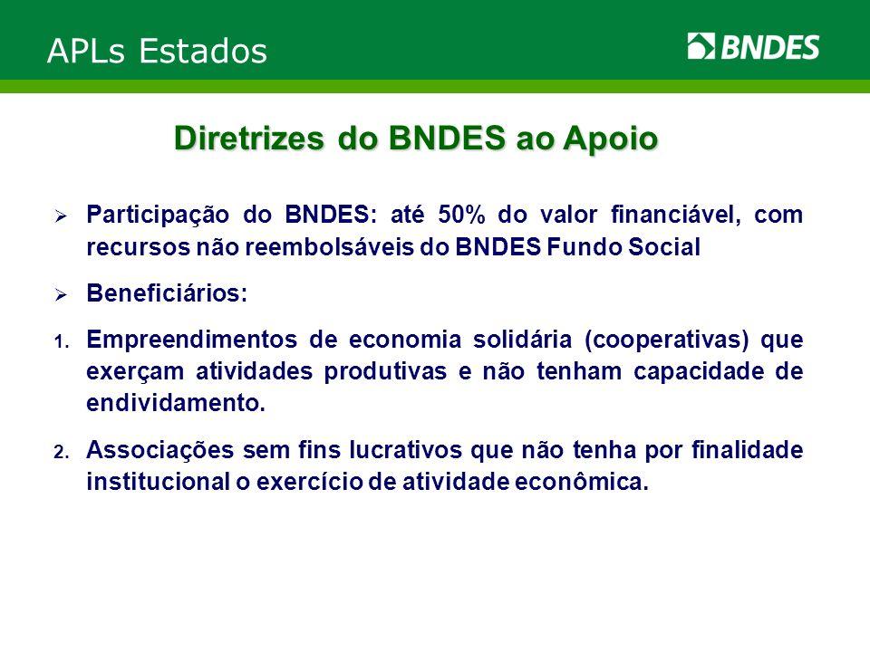 Diretrizes do BNDES ao Apoio Participação do BNDES: até 50% do valor financiável, com recursos não reembolsáveis do BNDES Fundo Social Beneficiários: