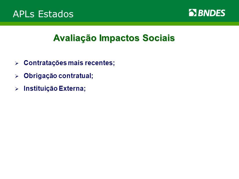 Avaliação Impactos Sociais Contratações mais recentes; Obrigação contratual; Instituição Externa; APLs Estados