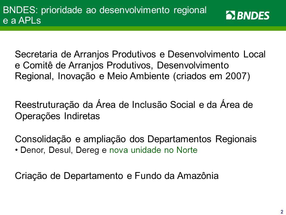 Diretrizes para temas transversais (inovação, desenvolvimento local e regional, e desenvolvimento socioambiental): Financiar iniciativas que potencializem o desenvolvimento local e regional...