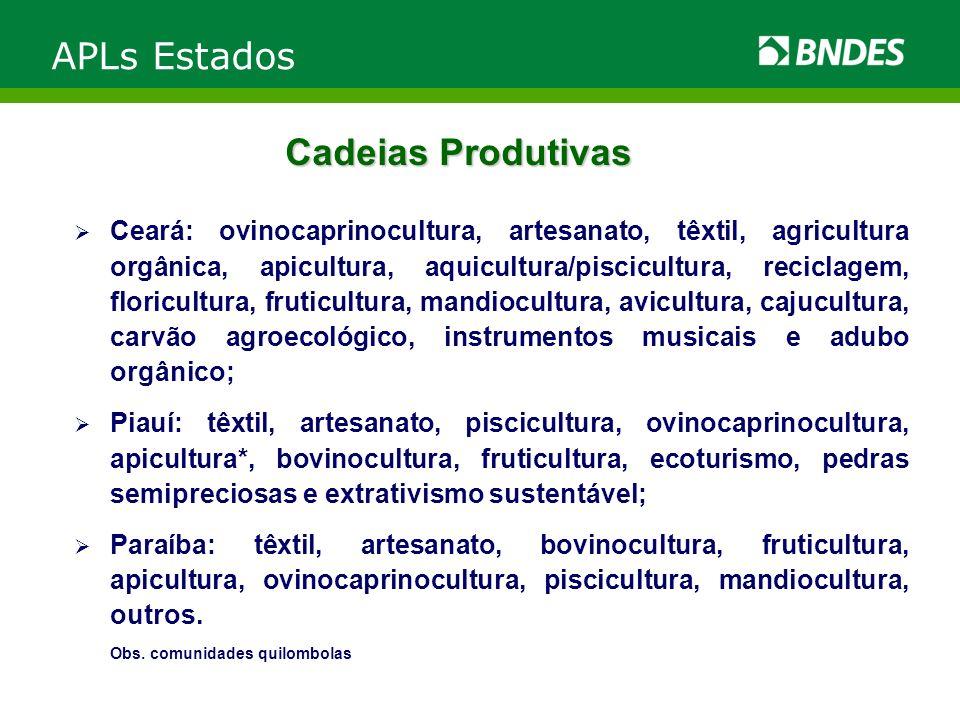 Cadeias Produtivas Ceará: ovinocaprinocultura, artesanato, têxtil, agricultura orgânica, apicultura, aquicultura/piscicultura, reciclagem, floricultur