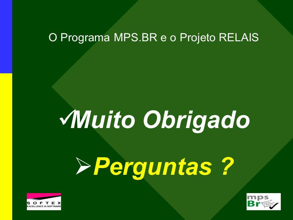 O Programa MPS.BR e o Projeto RELAIS Muito Obrigado Perguntas