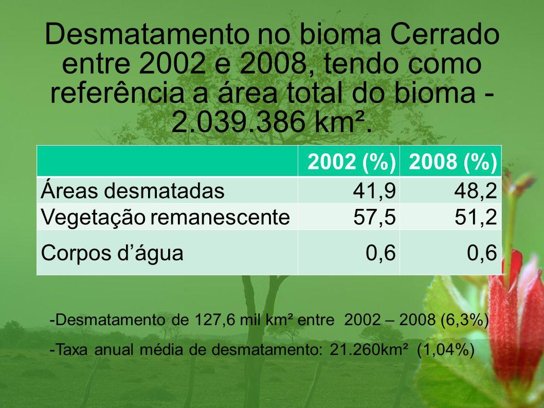 Estado Cerrado original Desmatamento até 2002 Desmatamento 2002-2008 Desmatamento 2002-2008 (%) sobre original Desmatamento 2002-2008 (%) sobre 2002 Maranhão212.09280.38723.1441112,3 Bahia151.34859.28314.5961013,2 Minas Gerais333.710141.68921.209613,4 Mato Grosso358.837153.60921.55469,5 Piauí93.42440.1685.43666,4 Tocantins252.799109.32714.07466,9 Mato Grosso do Sul 216.01593.78311.663518,0 Goiás329.595144.92215.967512,0 Paraná3.7421.7527526,3 Rondônia452212821,8 São Paulo81.13738.2801.32628,9 Distrito Federal5.8022.7547814,3 Desmatamento por Estado em km², por ordem decrescente