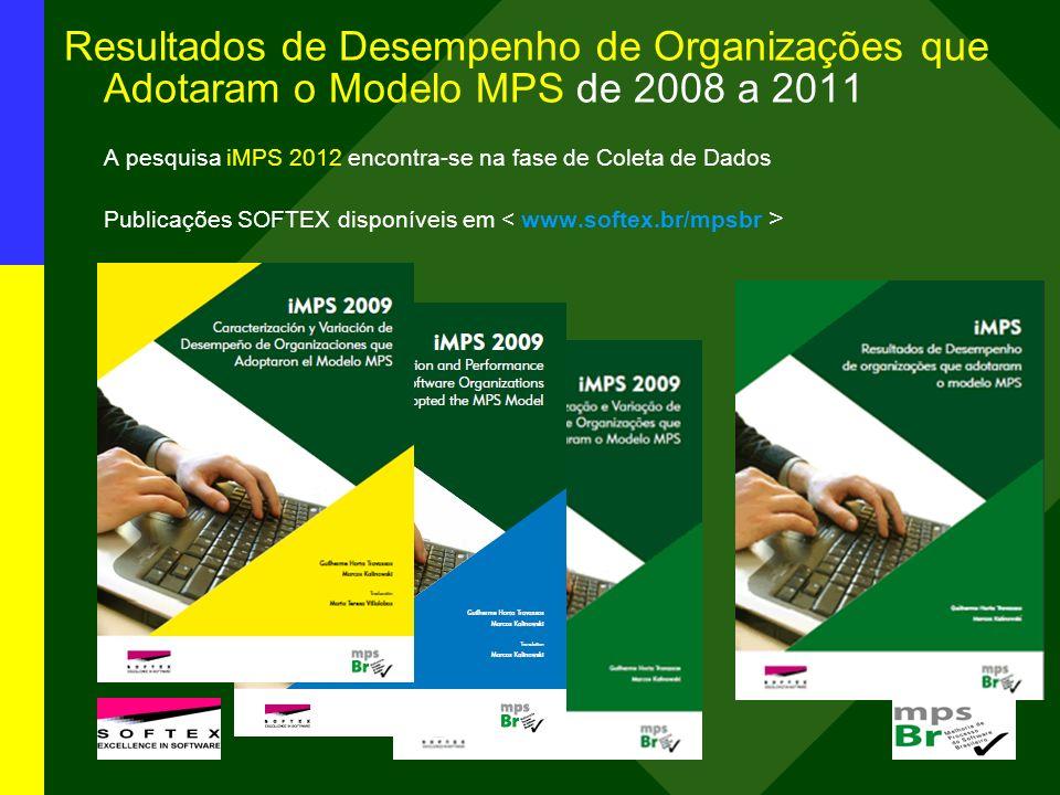 Resultados de Desempenho de Organizações que Adotaram o Modelo MPS de 2008 a 2011 A pesquisa iMPS 2012 encontra-se na fase de Coleta de Dados Publicaç