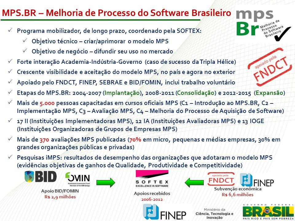 Programa mobilizador, de longo prazo, coordenado pela SOFTEX: Objetivo técnico – criar/aprimorar o modelo MPS Objetivo de negócio – difundir seu uso n