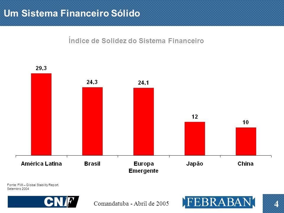 . Comandatuba - Abril de 2005 4 Um Sistema Financeiro Sólido Fonte: FMI – Global Stability Report. Setembro 2004 Índice de Solidez do Sistema Financei