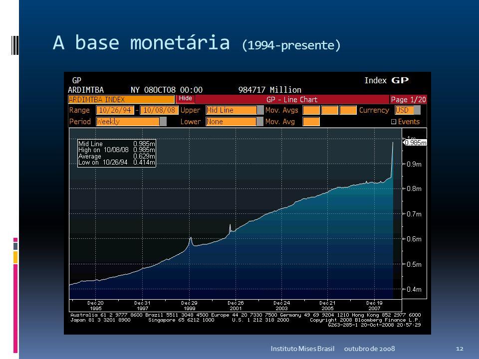 A taxa básica de juros - Fed funds outubro de 2008Instituto Mises Brasil 11 (1994-presente) Estouro da bolha da internet