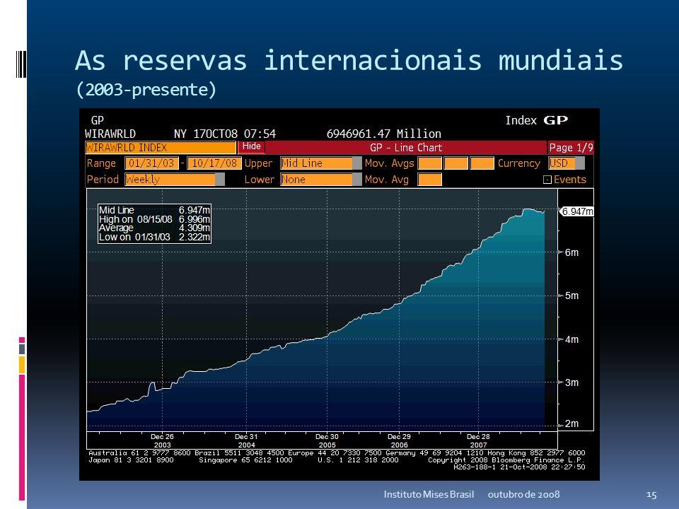 A base monetária (2005-presente) outubro de 2008Instituto Mises Brasil 14