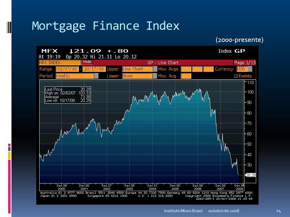 Case-Shiller Home Price Index outubro de 2008Instituto Mises Brasil 23 (2000-presente)