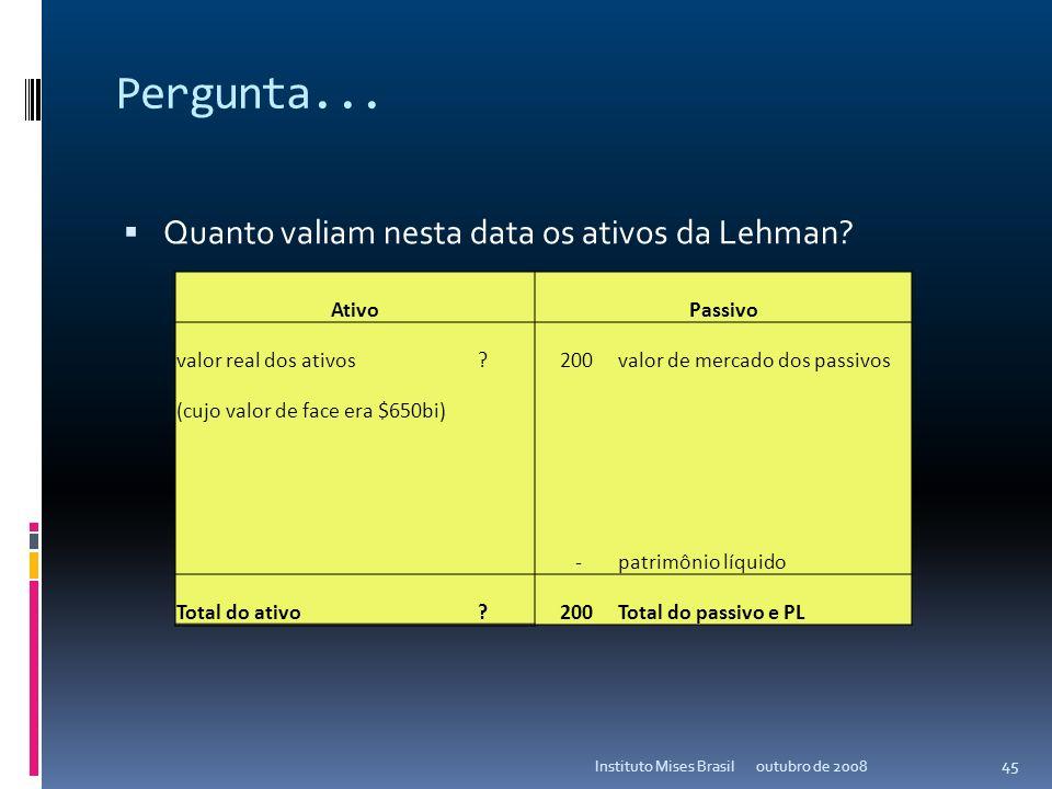 O exemplo da Lehman Brothers Na semana em que quebrou (setembro de 2008) a Lehman Brothers publicou balanço em que mostrava cerca de US$650 bi de ativ