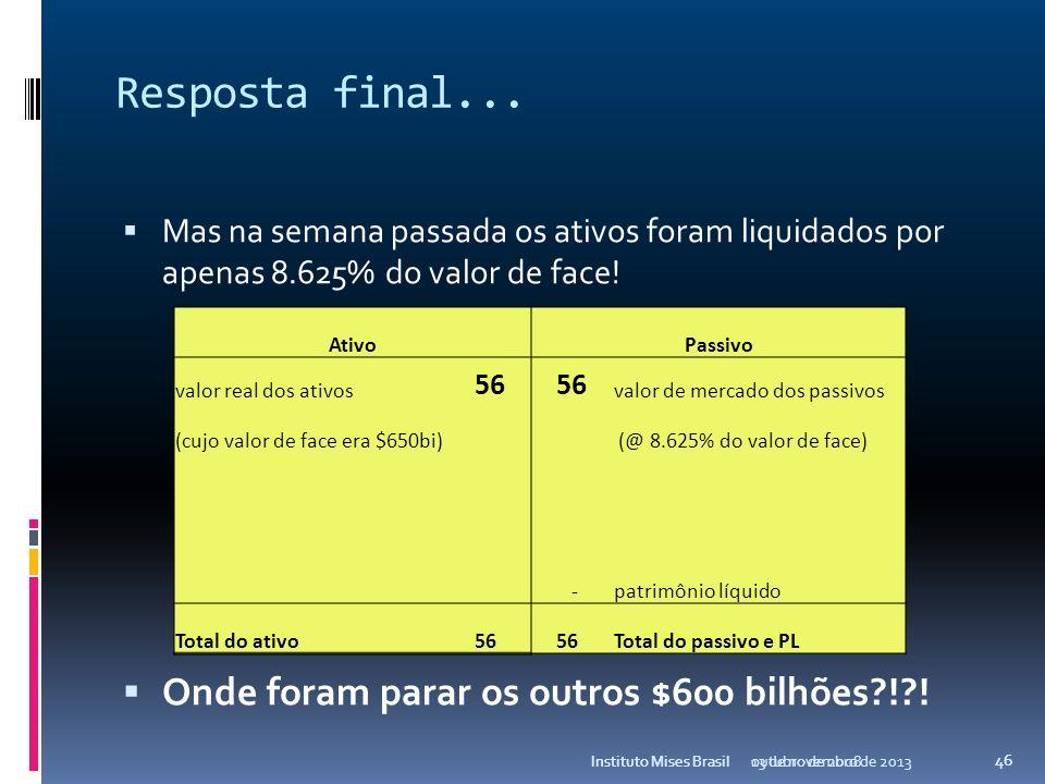Pergunta... Quanto valiam nesta data os ativos da Lehman? outubro de 2008Instituto Mises Brasil 45 AtivoPassivo valor real dos ativos ? 200valor de me